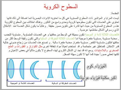 Lecture on Optics 1