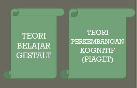 Teori Perkembangan Kognitif (Piaget) dan Teori Belajar Gestalt