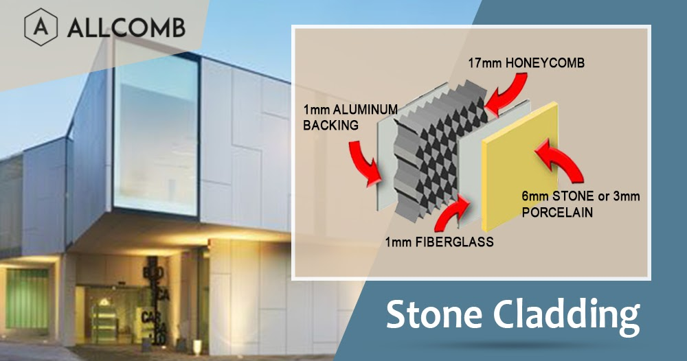 How to create an eye-catching commercial building with Stone Cladding?