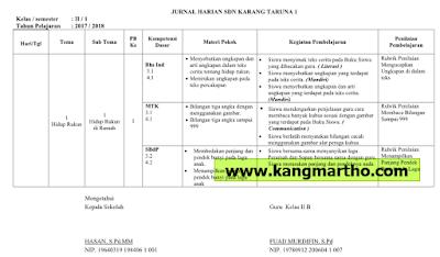 Download Jurnal K13 Kelas 2 SD/MI Semester 1 dan 2
