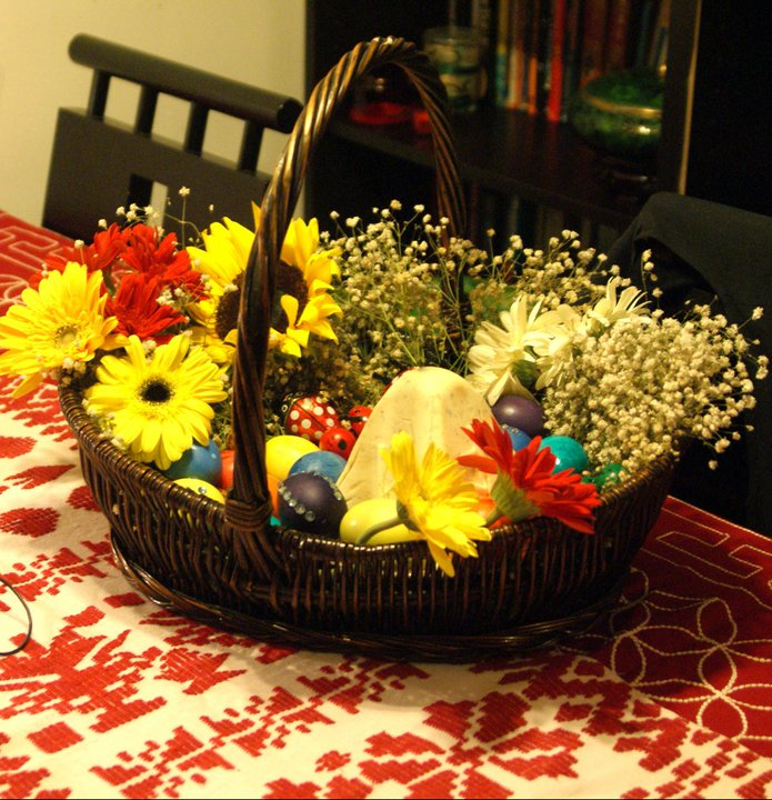 Shall we talk russian easter basket easter basket negle Image collections