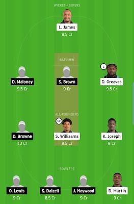 DVE vs LSH Dream11 Best Team for VPL Grand League