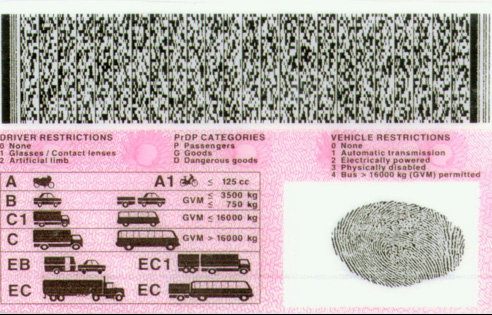 What to expect from South Africa's new driver's licences