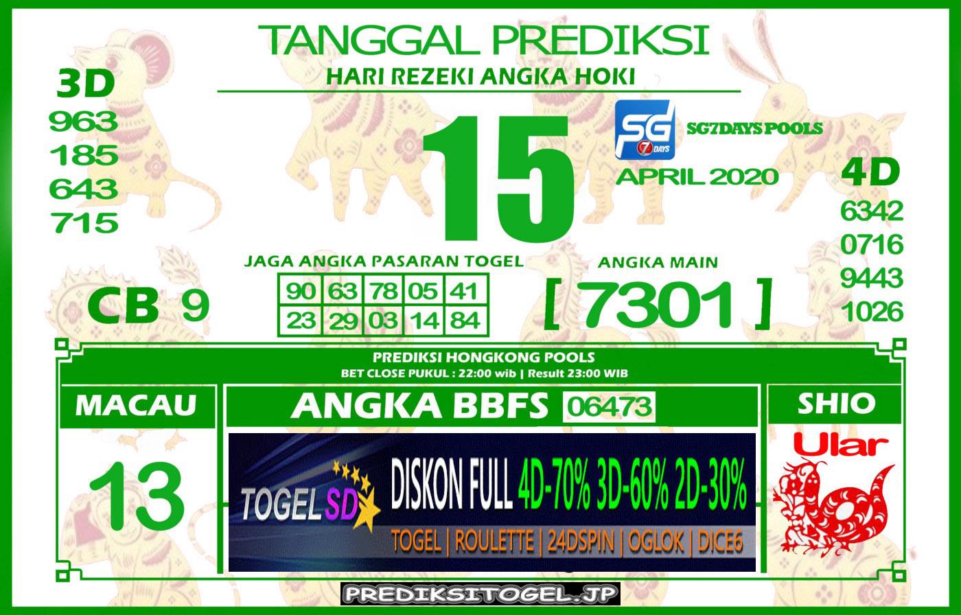 Prediksi HK Rabu 14 April 2020 - Prediksi Togel SD