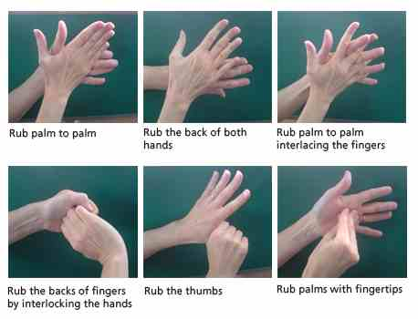 Hand Washing, Technique,Medical Hand Wash,Surgical Hand Wash,
