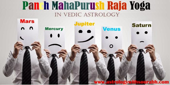 Vedic Astrology Research Portal: All About Panch Maha Purush