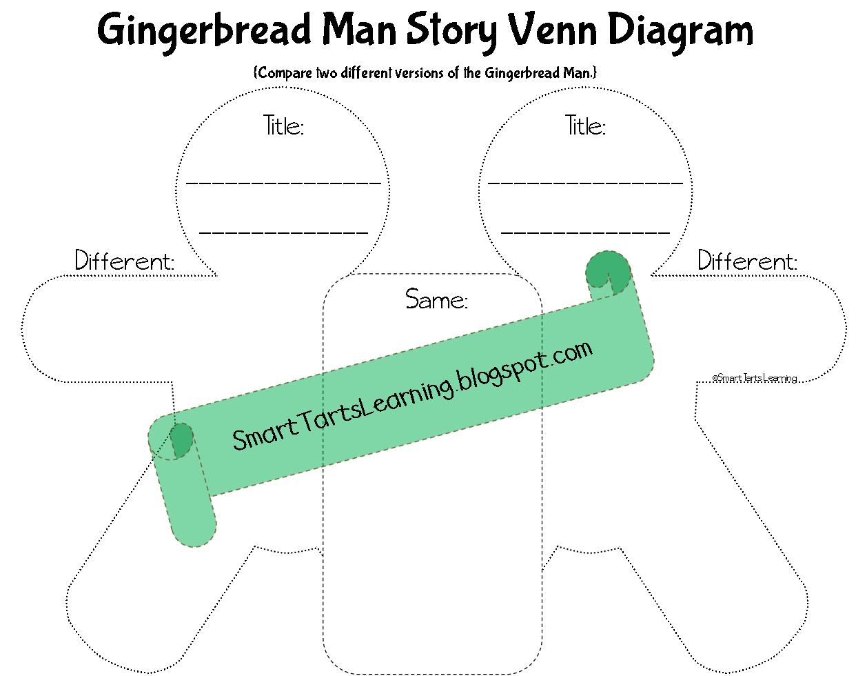 Gingerbread Venn Diagram Hpm Dimmer Switch Wiring Smarttartslearning Run As Fast You Can To Pick Up