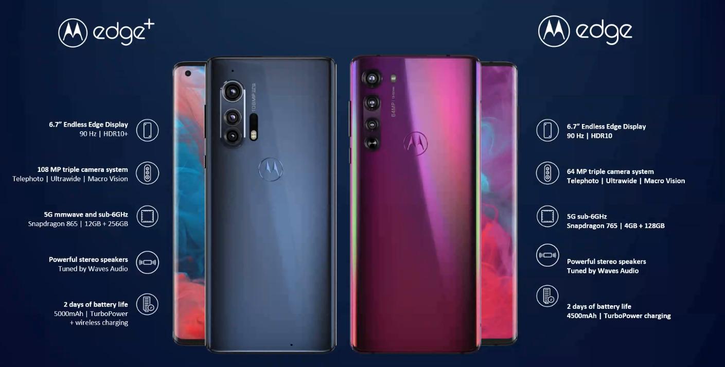 Motorola Edge Özellikleri Açıklandı
