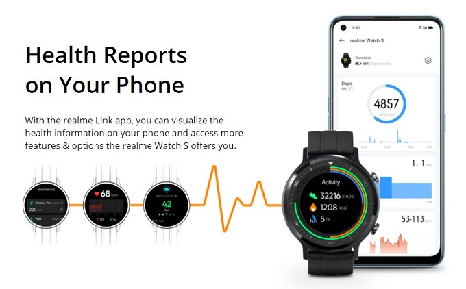 Realme Watch S Health Reports