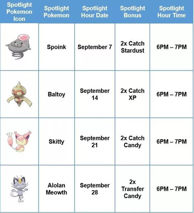 September Spotlight Hour 2021 Schedule