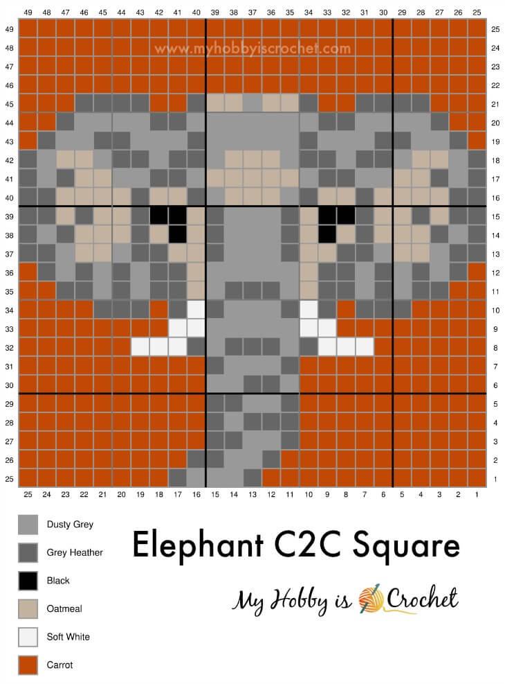 Elephant C2C Graph