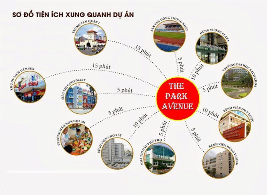 Tiện ích dự án The Park Avenue
