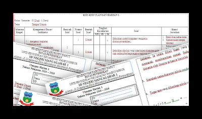 Soal-soal Ulangan Harian (UH) Kelas IV Semester 2 SD/MI Tahun Ajaran 2015-2016 Lengkap