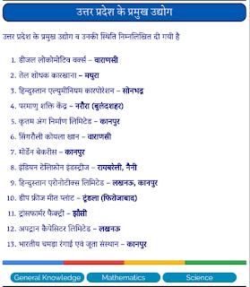 Uttar-Pradesh-Ke-Pramukh-Udhyog-PDF-Book-In-Hindi