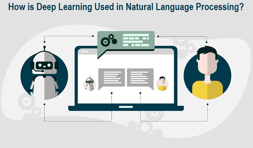 How is Deep Learning Used in Natural Language Processing (NLP)