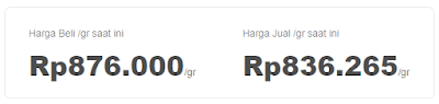 Harga emas per 12 Juli 2020