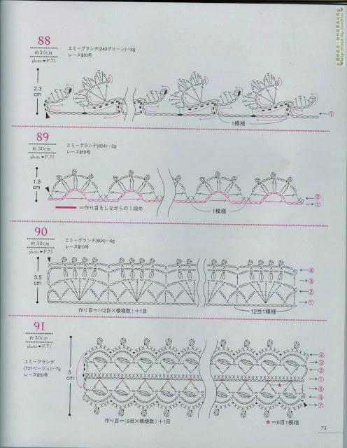 Motivos de Crochê Com Gráfico 28 - Rendinhas de Crochê