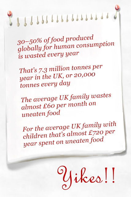 food waste uk. food waste, zero waste, leftovers