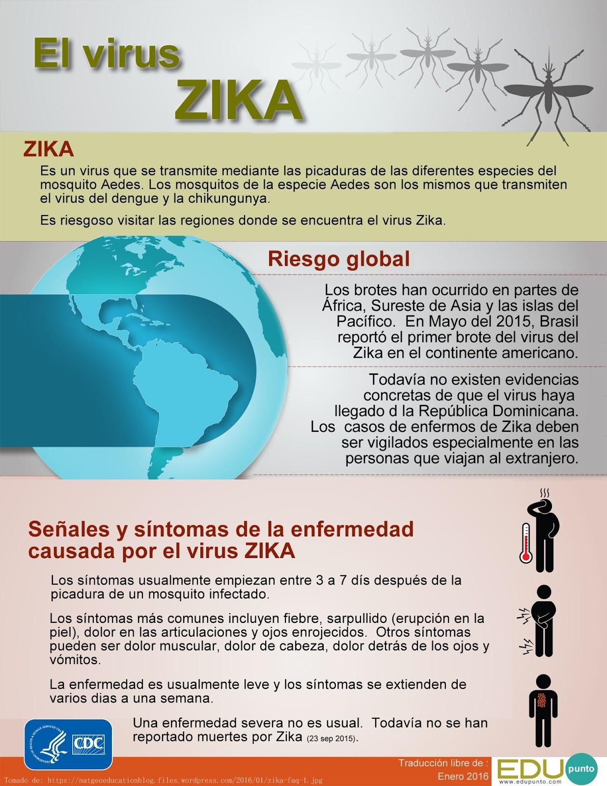 edupunto,enfermedad,infeccion,dominicana,salud