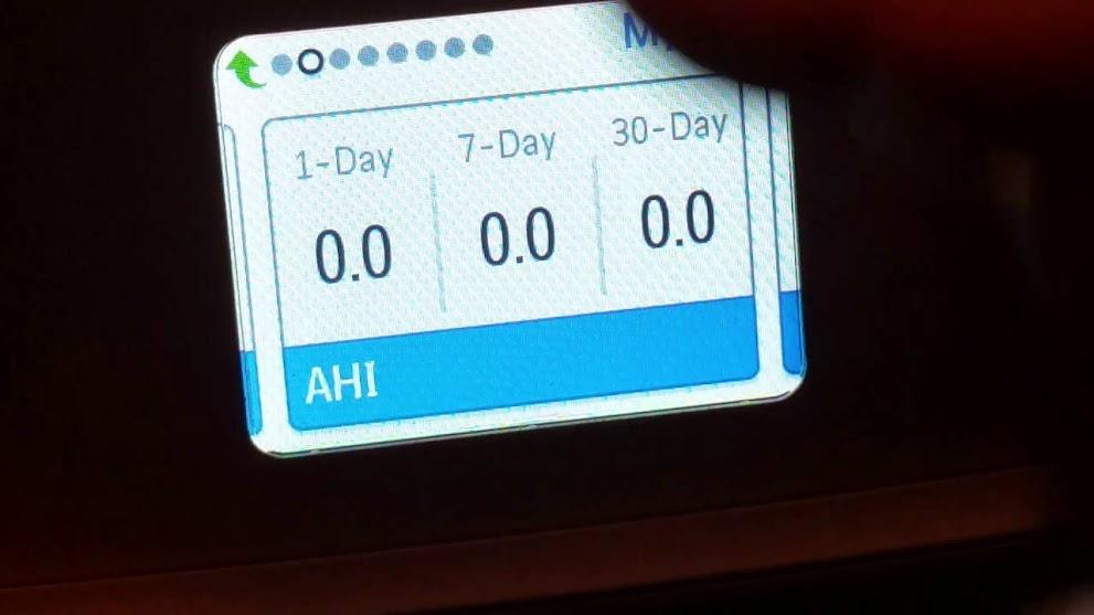 5 powodów dla których AHI to wcale nie jest tak dobry wskaźnik jak wam się wydaje