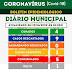 PARAMIRIM-BA: BOLETIM INFORMATIVO SOBRE O CORONAVÍRUS ( 19/06/2020 )