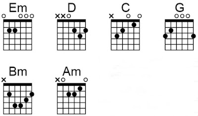 chord gitar sudah cukup repvblik