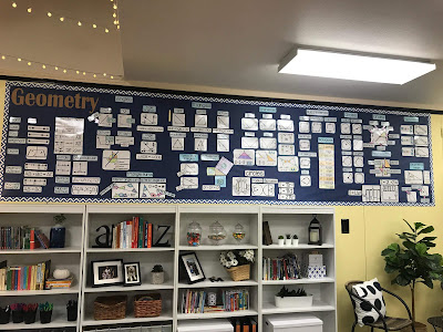 Ms. Malm's Geometry word wall