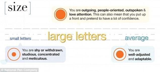 Cara Mengenai Personaliti Seseorang Melalui Tulisan Tangan