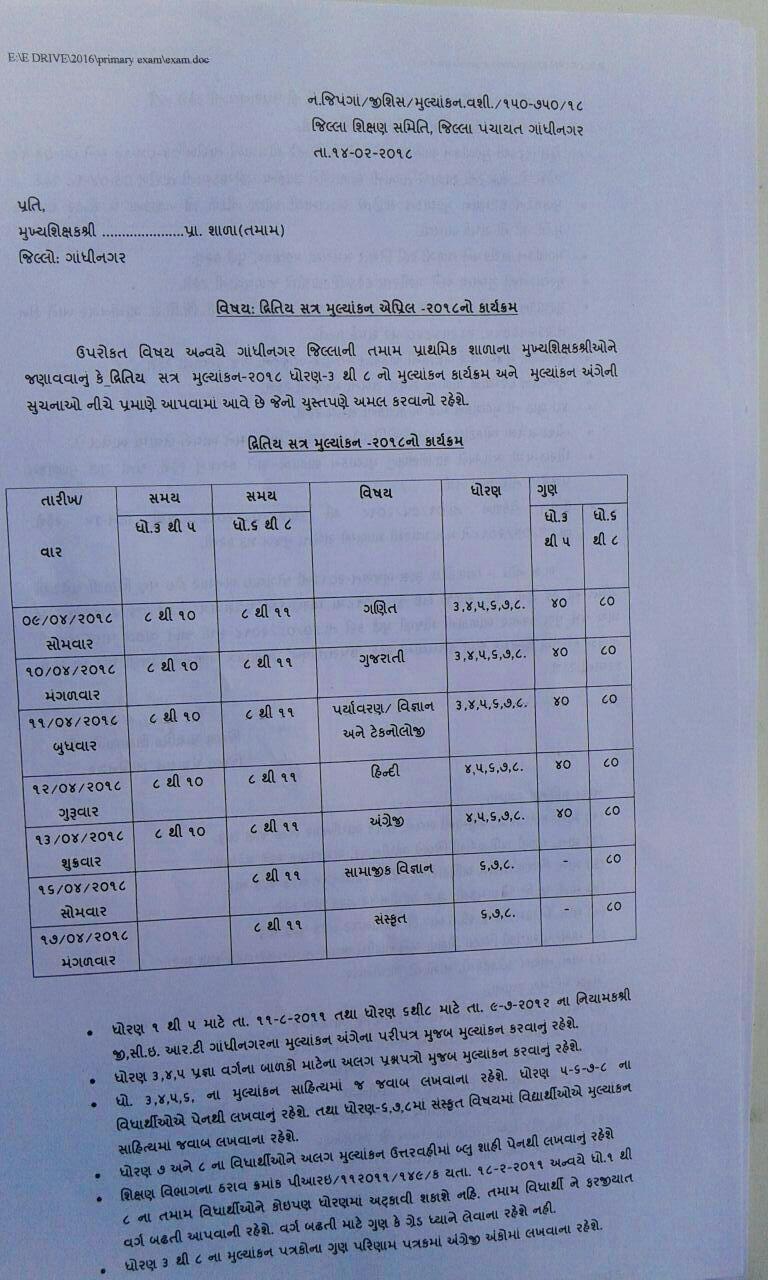 प्रायमरी स्कूलों के लिए वार्षिक एक्जाम सीड्यूल बाबत, वलसाड, गांधीनगर, भावनगर, नर्मदा, पाटन