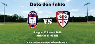 Data dan Fakta Liga Fantasia Serie A Crotone vs Cagliari Fantasi Manager Indonesia