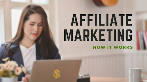 What Is Affiliate Marketing And How It Works 2021