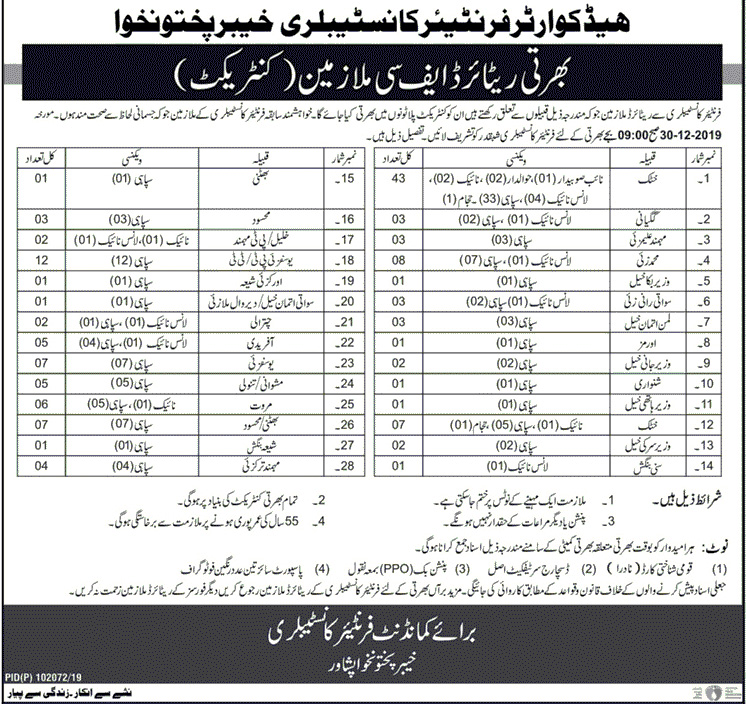 Jobs for Retired FC in KPK
