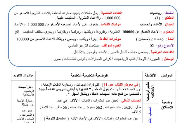 مذكرات الرياضيات للسنة الرابعة ابتدائي المقطع الاول PDF