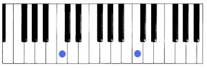 teclas blancas piano notas