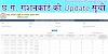 Cg khadya राशनकार्ड सूची   rationcard list