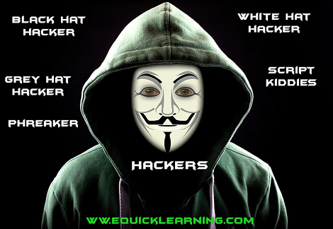 what-is-hacking-in-hindi