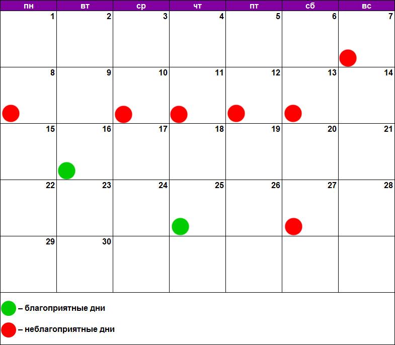 Лунная Диета Для Женщин По Лунному Календарю. Лунная диета для похудения: меню, правила и расписание по дням недели