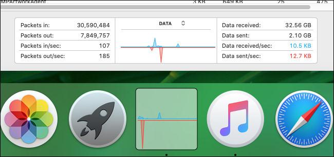 """عرض وضع """"البيانات"""" في الرسم البياني لإرساء استخدام الشبكة في مراقب النشاط"""