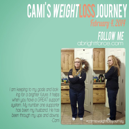 My Weight Loss Journey: Month 2