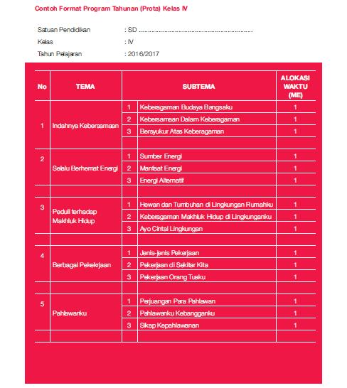 Panduan Pembuatan Program Tahunan Kurikulum 2013 Guru Sekolah Dasar