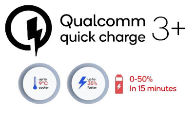 Qualcomm officially announced Quick Charge 3 Plus technology