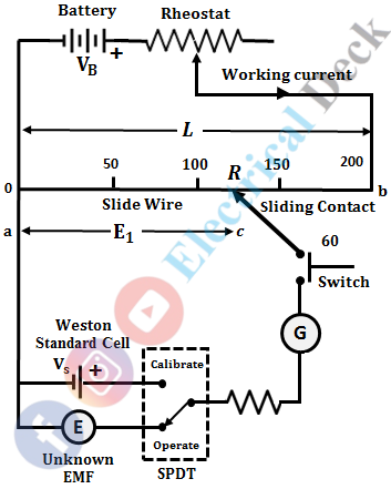 Slide Wire Potentiometer