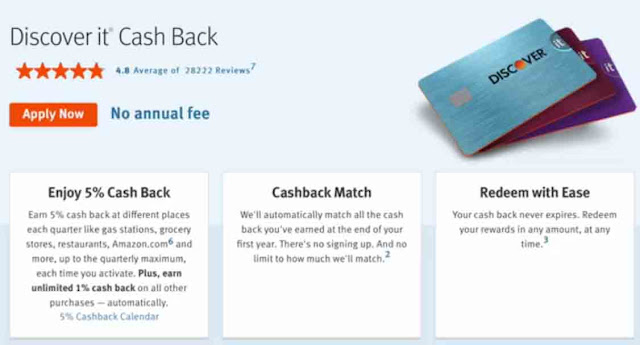 5 Credit Cards For Beginners