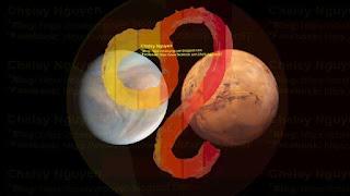 Sao Kim Sao hỏa conjunction Leo
