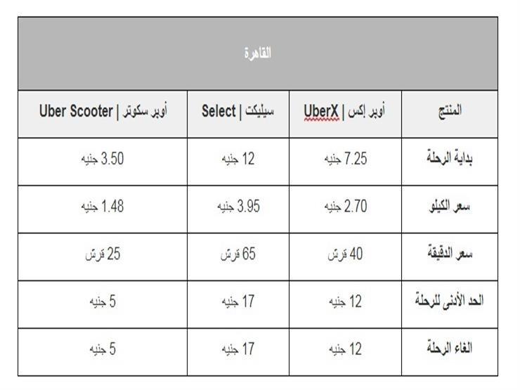 أسعار رحلات أوبر القاهرة