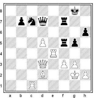 Posición de la partida de ajedrez Soloviev - Myers (Correspondencia, 1989)