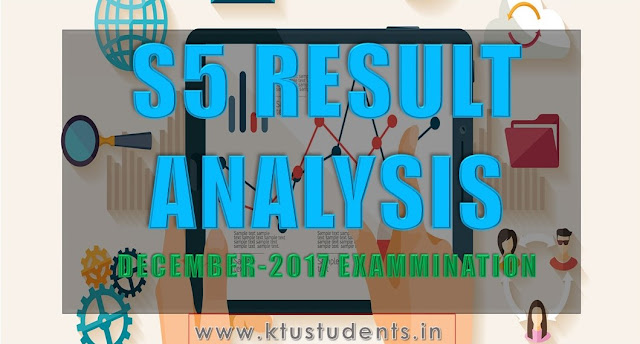 result ktu s5 analysis