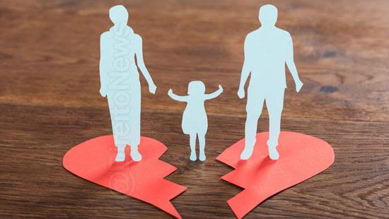 coronavirus direito familia covid 19 vida