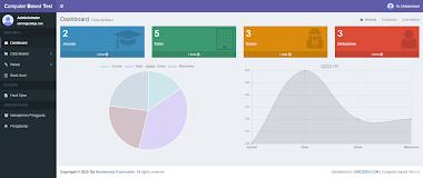 Aplikasi CBT Kampus Berbasis CodeIgniter PHP 7.2